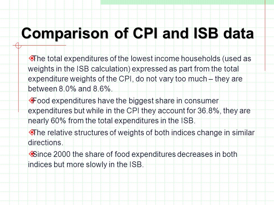 Comparison of CPI and ISB data The total expenditures of the lowest income households (used as weights in the ISB calculation) expressed as part from the total expenditure weights of the CPI, do not vary too much – they are between 8.0% and 8.6%.