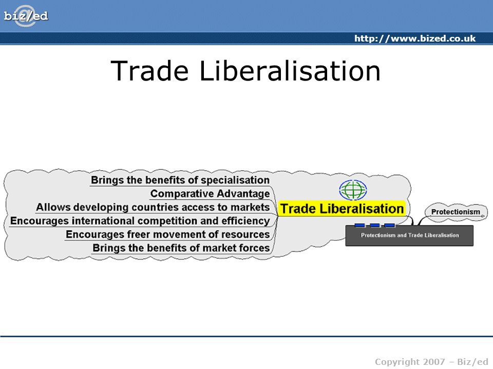 http://www.bized.co.uk Copyright 2007 – Biz/ed Trade Liberalisation