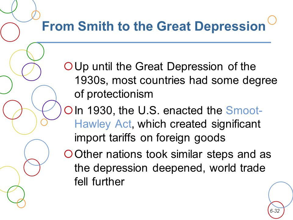 6-32 From Smith to the Great Depression Up until the Great Depression of the 1930s, most countries had some degree of protectionism In 1930, the U.S.