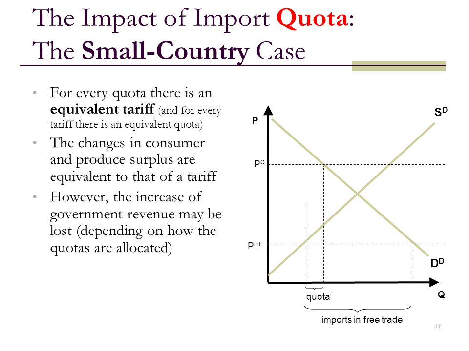 11 The Impact of Import Quota: The Small-Country Case For every quota there is an equivalent tariff (and for every tariff there is an equivalent quota