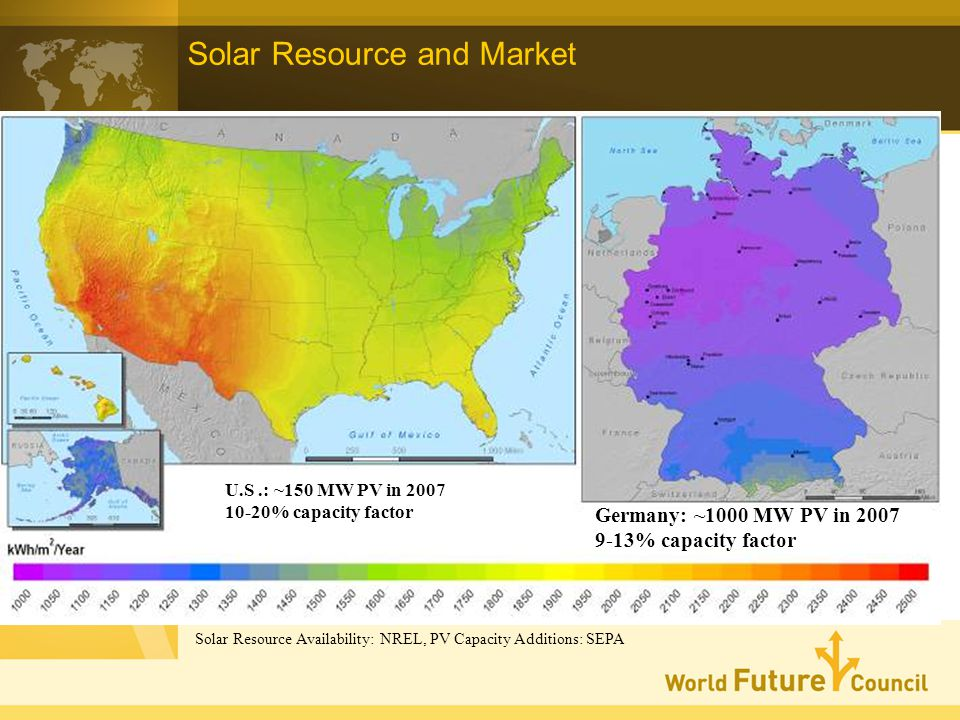 Solar Resource and Market U.S.: ~150 MW PV in 2007 10-20% capacity factor Germany: ~1000 MW PV in 2007 9-13% capacity factor Solar Resource Availability: NREL, PV Capacity Additions: SEPA