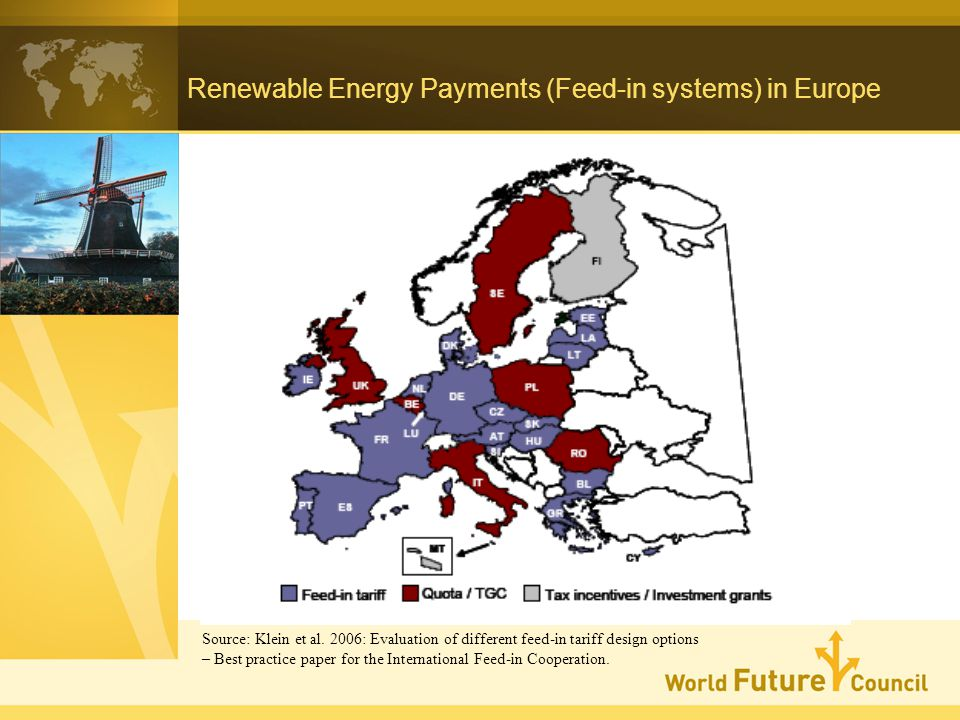 Renewable Energy Payments (Feed-in systems) in Europe Source: Klein et al.