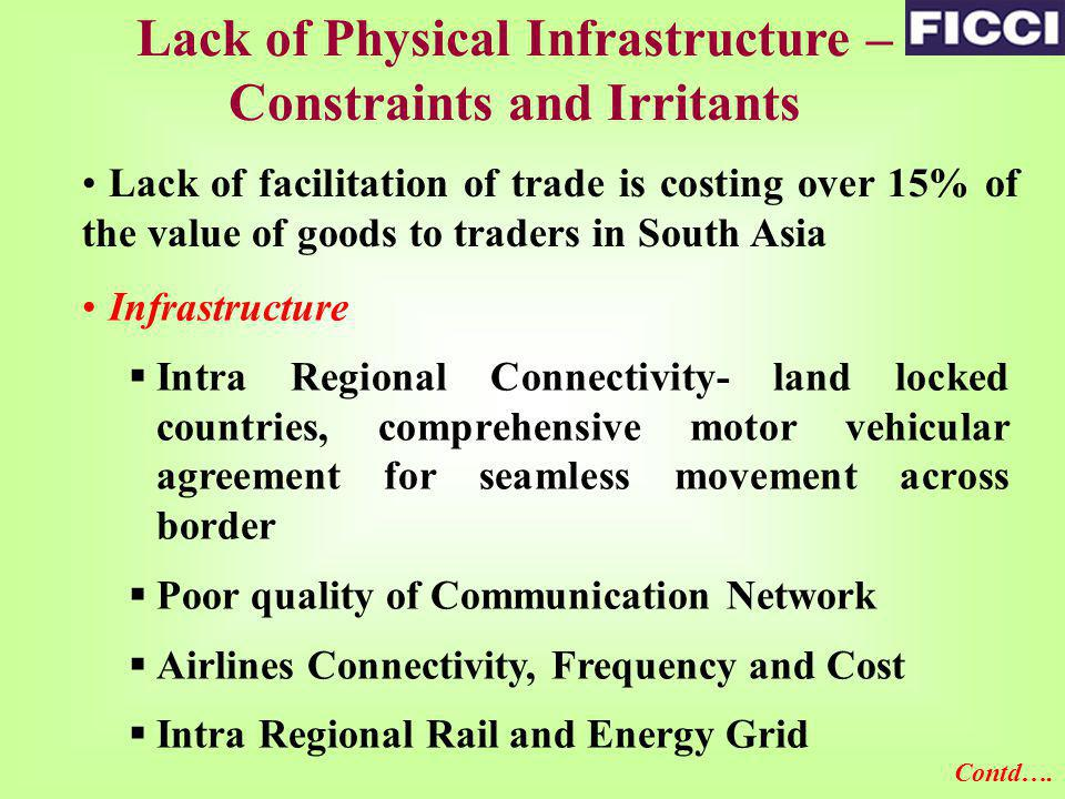 Infrastructure Intra Regional Connectivity- land locked countries, comprehensive motor vehicular agreement for seamless movement across border Poor quality of Communication Network Airlines Connectivity, Frequency and Cost Intra Regional Rail and Energy Grid Lack of facilitation of trade is costing over 15% of the value of goods to traders in South Asia Lack of Physical Infrastructure – Constraints and Irritants Contd….