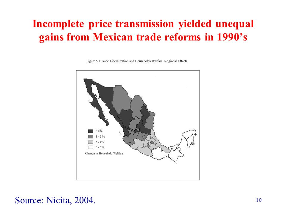 10 Incomplete price transmission yielded unequal gains from Mexican trade reforms in 1990s Source: Nicita, 2004.