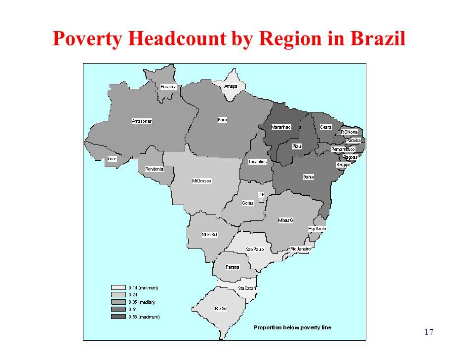 17 Poverty Headcount by Region in Brazil