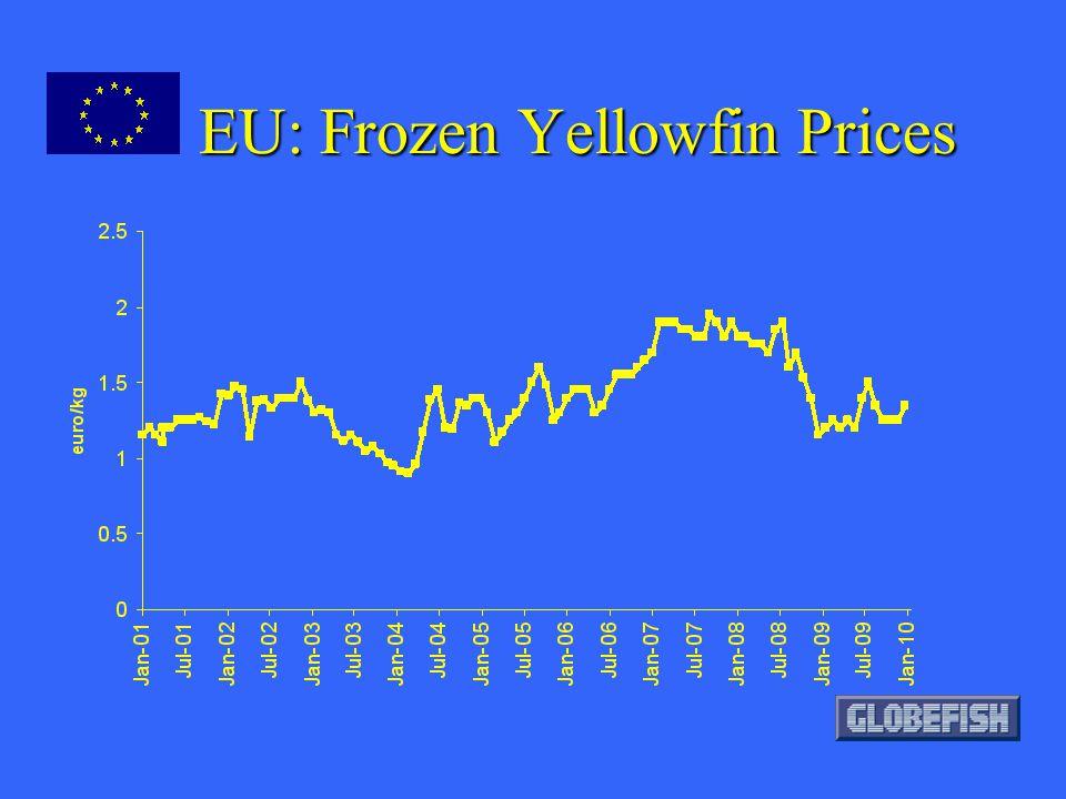 EU: Frozen Yellowfin Prices
