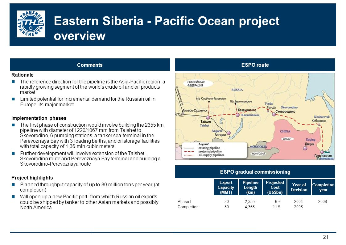 21 Eastern Siberia - Pacific Ocean project overview Rationale The reference direction for the pipeline is the Asia-Pacific region, a rapidly growing segment of the worlds crude oil and oil products market Limited potential for incremental demand for the Russian oil in Europe, its major market Implementation phases The first phase of construction would involve building the 2355 km pipeline with diameter of 1220/1067 mm from Taishet to Skovorodino, 6 pumping stations, a tanker sea terminal in the Perevoznaya Bay with 3 loading berths, and oil storage facilities with total capacity of 1,36 mln cubic meters Further development will involve extension of the Taishet- Skovorodino route and Perevoznaya Bay terminal and building a Skovorodino-Perevoznaya route Project highlights Planned throughput capacity of up to 80 million tons per year (at completion) Will open up a new Pacific port, from which Russian oil exports could be shipped by tanker to other Asian markets and possibly North America Comments ESPO route ESPO gradual commissioning Phase I302,3556.620042008 Completion 804,36811.52008 Projected Cost (US$bn) Export Capacity (MMT) Pipeline Length (km) Completion year Year of Decision