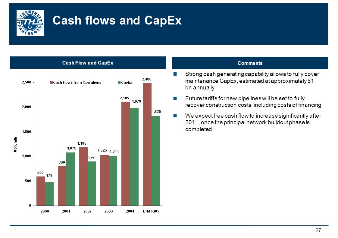 27 Comments Cash Flow and CapEx Cash flows and CapEx Strong cash generating capability allows to fully cover maintenance CapEx, estimated at approximately $1 bn annually Future tariffs for new pipelines will be set to fully recover construction costs, including costs of financing We expect free cash flow to increase significantly after 2011, once the principal network buildout phase is completed