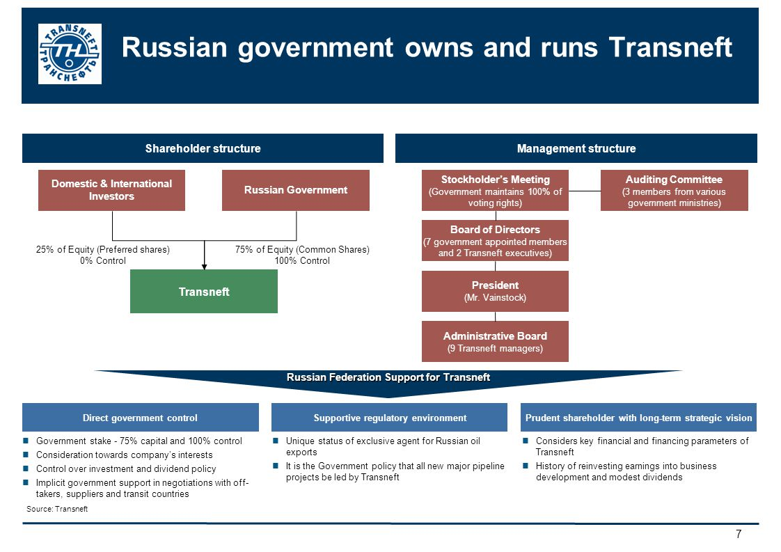 8 Transneft is a government tool and a source of income Transnefts crude oil load Non-CIS crude exports (excluding transit) Critical role in Russian economy The oil sector is key to the Russian economy as it provides: A quarter of national GDP and government income Two thirds of countrys export revenues Transneft is the Russias primary crude oil export channel Economics of oil pumping via a pipeline are superior to any alternative mean of transportation Alternatives often are complimentary, not competing Transneft is one of the tools the Russian government uses to exercise control over oil companies by means of determining tariffs and new pipeline projects Source: Ministry of Industry and Energy; Renaissance Capital 2005 Russia Oil & Gas Yearbook; TransneftSource: BPs Statistical Review of World Energy; Transneft 133 143 159 186 216
