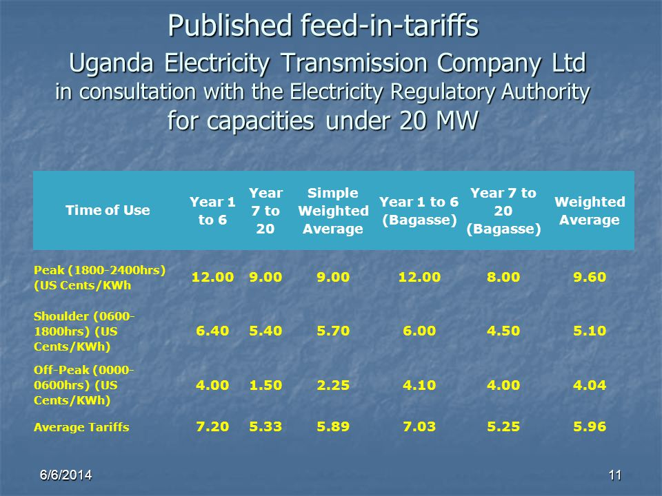 Published feed-in-tariffs Uganda Electricity Transmission Company Ltd in consultation with the Electricity Regulatory Authority for capacities under 2