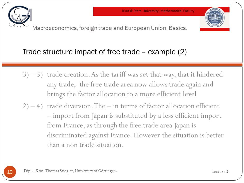 Macroeconomics, foreign trade and European Union. Basics. 3) – 5) trade creation. As the tariff was set that way, that it hindered any trade, the free
