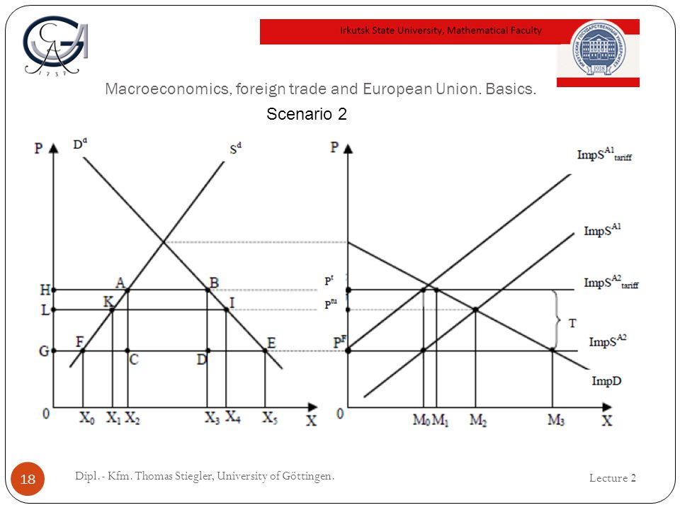 Macroeconomics, foreign trade and European Union. Basics. Dipl.- Kfm. Thomas Stiegler, University of Göttingen. 18 Trade structure impact of free trad