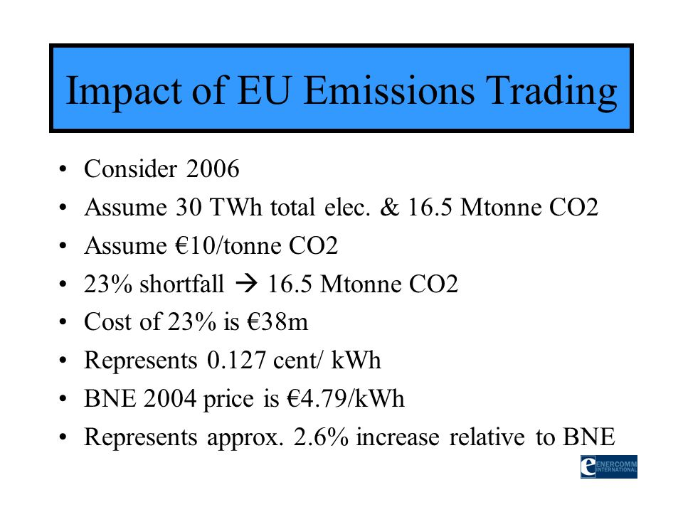 Consider 2006 Assume 30 TWh total elec. & 16.5 Mtonne CO2 Assume 10/tonne CO2 23% shortfall 16.5 Mtonne CO2 Cost of 23% is 38m Represents 0.127 cent/