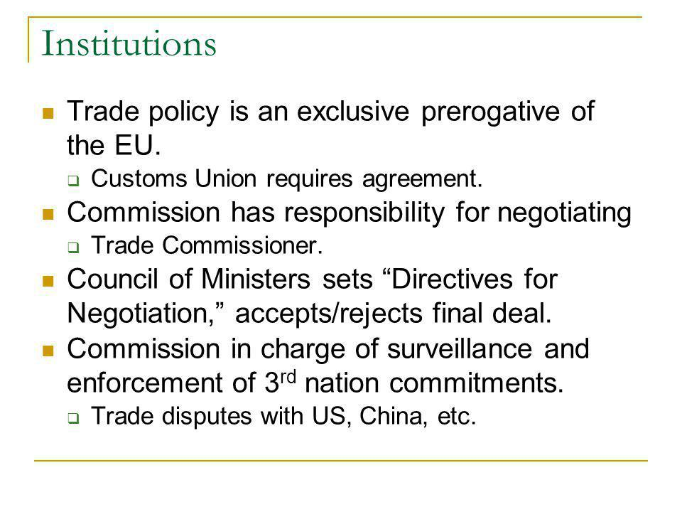 Institutions Trade policy is an exclusive prerogative of the EU.