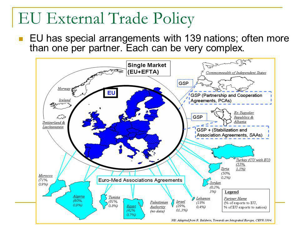 EU External Trade Policy EU has special arrangements with 139 nations; often more than one per partner.