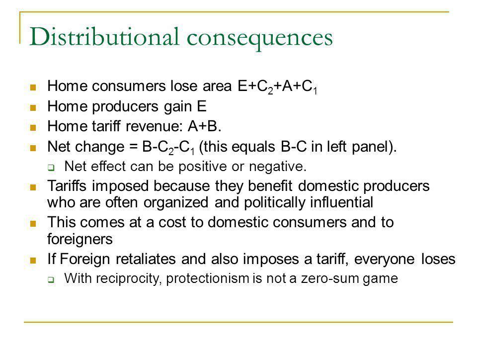 Distributional consequences Home consumers lose area E+C 2 +A+C 1 Home producers gain E Home tariff revenue: A+B.