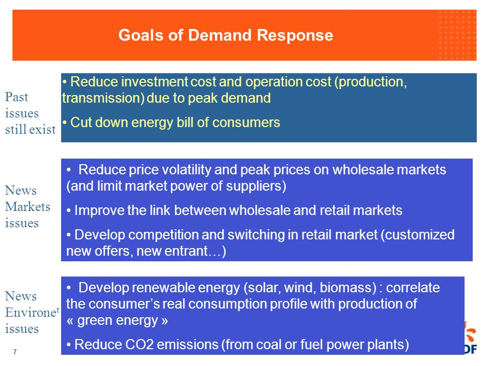 R&D 7 Goals of Demand Response Reduce investment cost and operation cost (production, transmission) due to peak demand Cut down energy bill of consumers Reduce price volatility and peak prices on wholesale markets (and limit market power of suppliers) Improve the link between wholesale and retail markets Develop competition and switching in retail market (customized new offers, new entrant…) Develop renewable energy (solar, wind, biomass) : correlate the consumers real consumption profile with production of « green energy » Reduce CO2 emissions (from coal or fuel power plants) News Markets issues News Environe t issues Past issues still exist