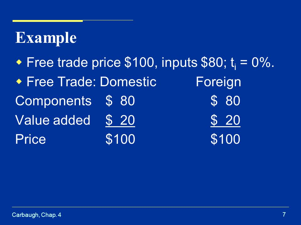 Carbaugh, Chap. 4 18 Domestic content: trade & welfare effects Types of non-tariff barriers