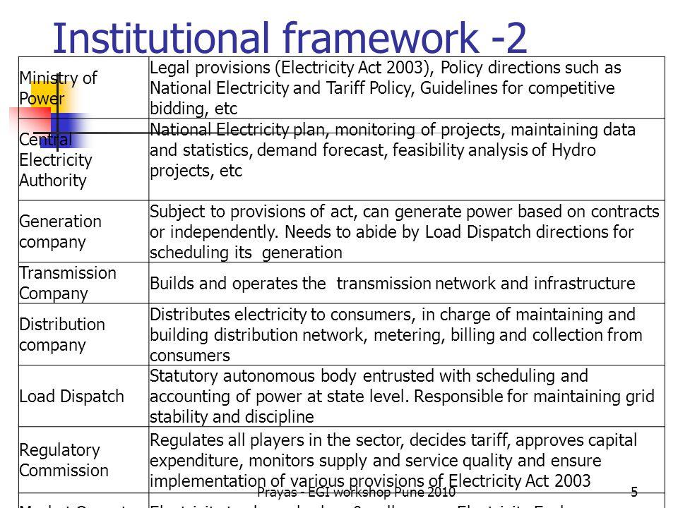 Prayas - EGI workshop Pune 20106 Regulator Power Flow Money Flow Regulation Market Institutional Framework -3 Generation: Public, Private Transmission: Public, Private Distribution: Public, Private, Bulk consumers
