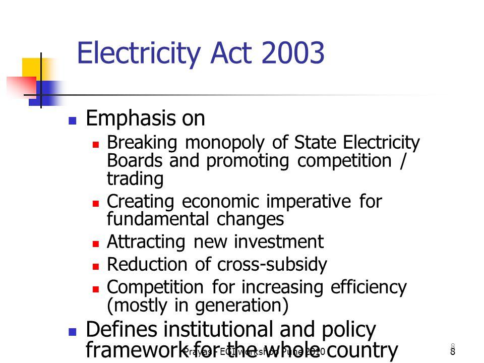 Prayas - EGI workshop Pune 201019 PUBLICPUBLIC Executive MoP Legislature Policies CERC SERCs Regulations & Orders Tariff Capacity Addition Consumer Service E.