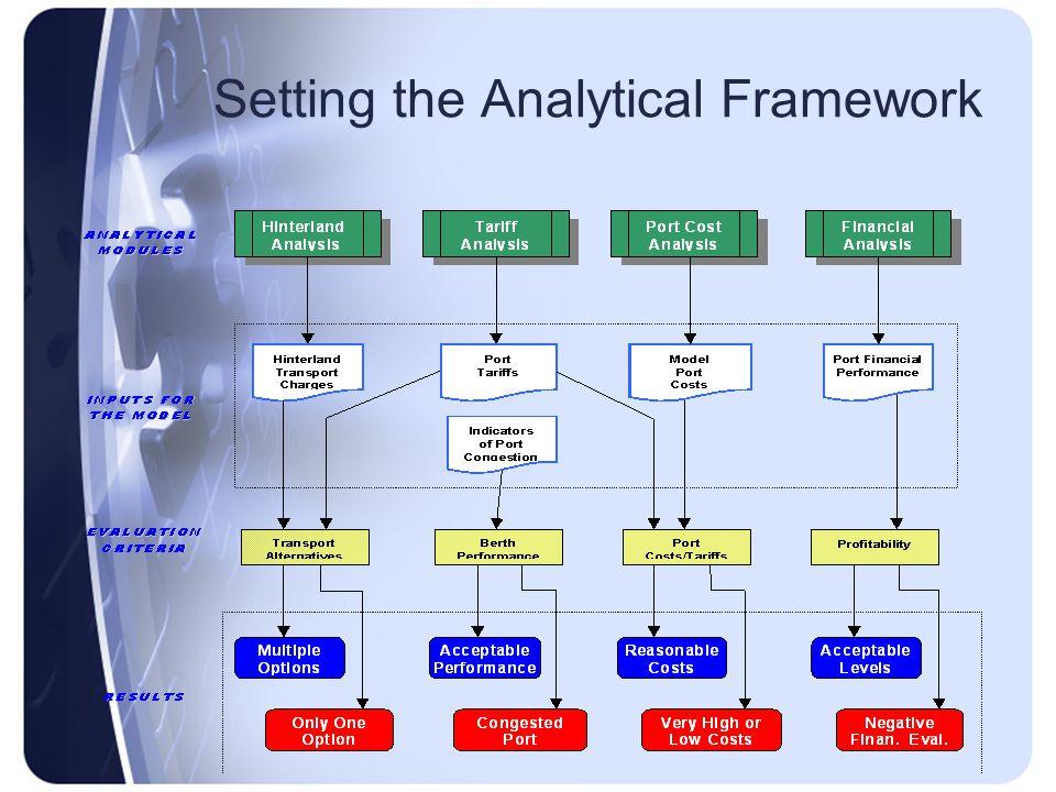Setting the Analytical Framework