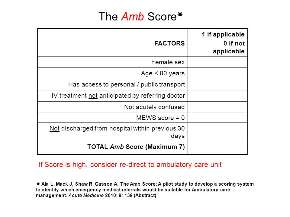 The Amb Score FACTORS 1 if applicable 0 if not applicable Female sex Age < 80 years Has access to personal / public transport IV treatment not anticip