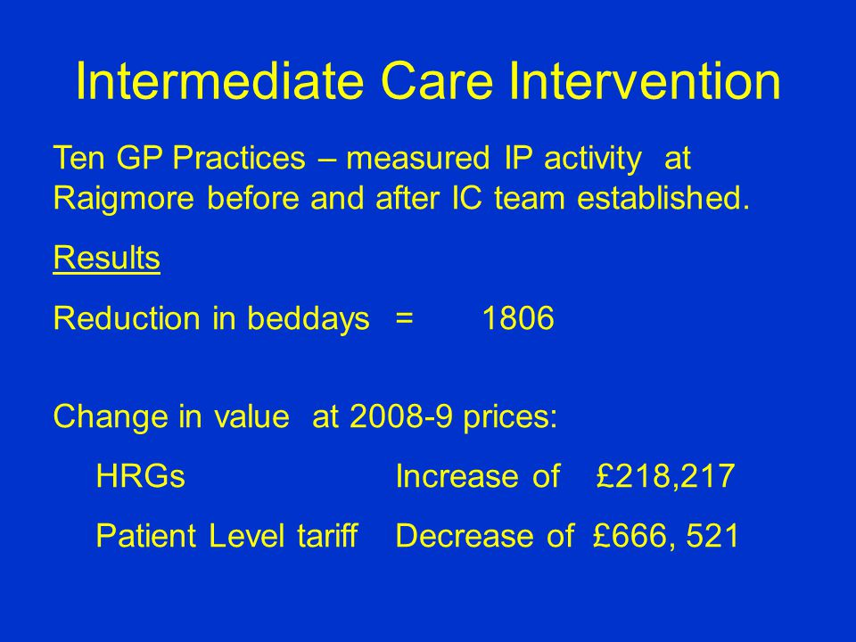 Intermediate Care Intervention Ten GP Practices – measured IP activity at Raigmore before and after IC team established. Results Reduction in beddays=