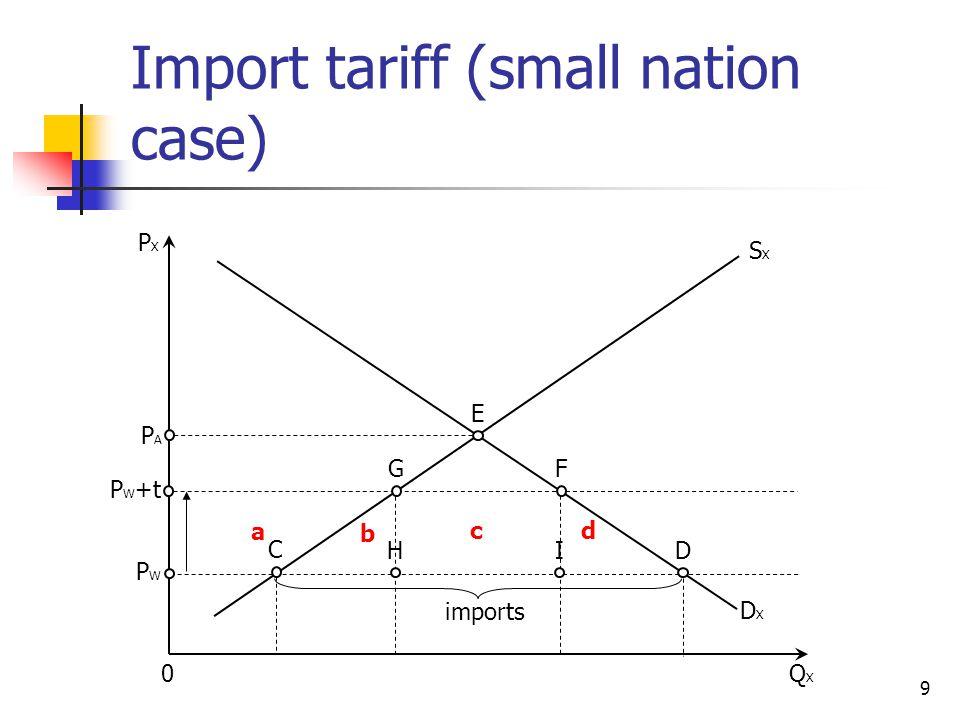 9 Import tariff (small nation case) QXQX PXPX 0 SXSX DXDX E PAPA PWPW C D imports P W +t GF a b cd HI