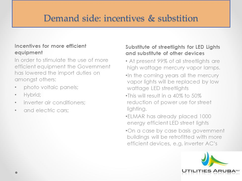 Demand side: incentives & substition Substitute of streetlights for LED Lights and substitute of other devices At present 99% of all streetlights are