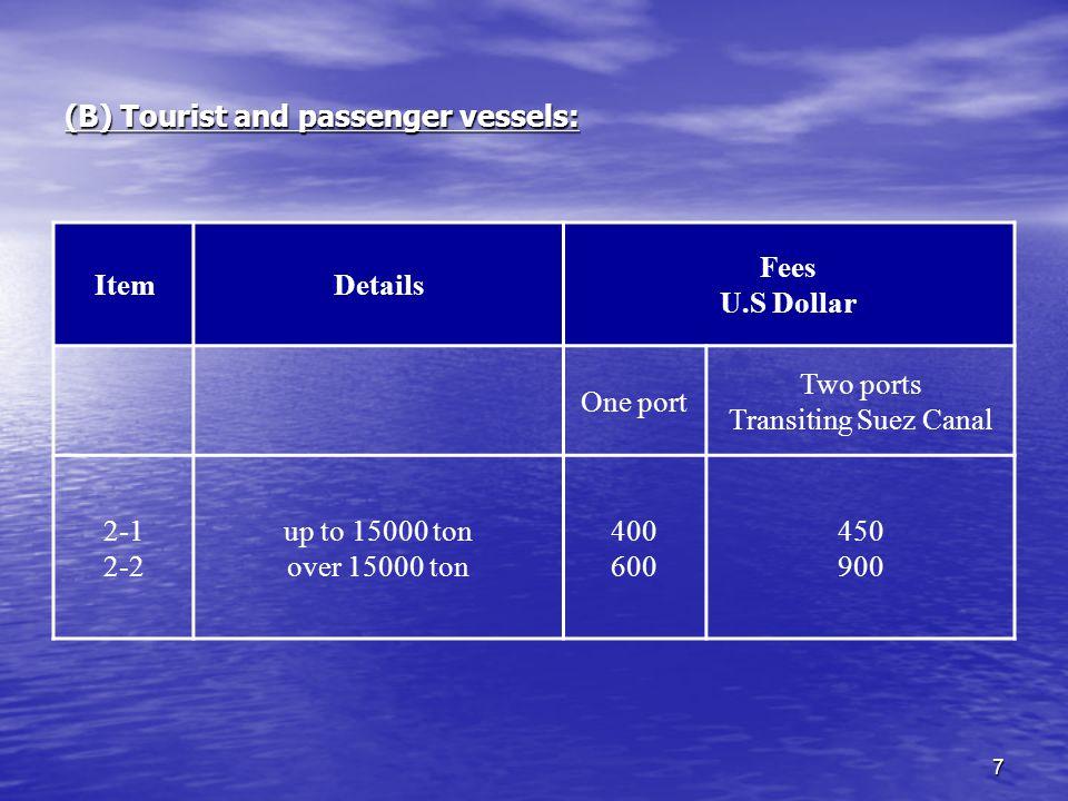 78 DetailsCalculation Basis LEG B- Entrance Area Vessel up to 999 Ton GRT From 1000 – 4999 Ton From 5000 – 9999 Ton From 10000 – 19999 Ton From 20000 – 29999 Ton From 30000 – 39999 Ton From 40000 – 49999 Ton From 50000 – 59999 Ton From 60000 Ton and over 45 85 110 165 370 475 500 520 605 C- Port Area and Docks Vessel up to 999 Ton GRT From 1000 – 4999 Ton From 5000 – 9999 Ton From 10000 – 19999 Ton From 20000 – 29999 Ton From 30000 – 39999 Ton From 40000 – 49999 Ton From 50000 – 59999 Ton From 60000 Ton and over 35 45 65 85 165 240 300 330 350