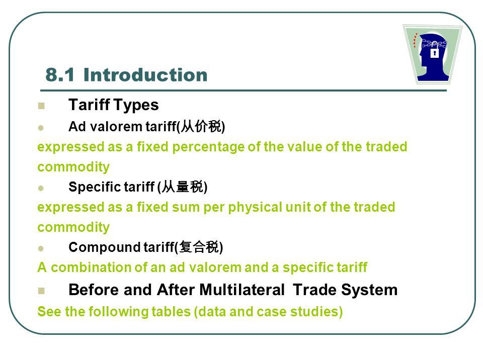 FIGURE 8-1 Partial Equlibrium Effects of a Tariff.