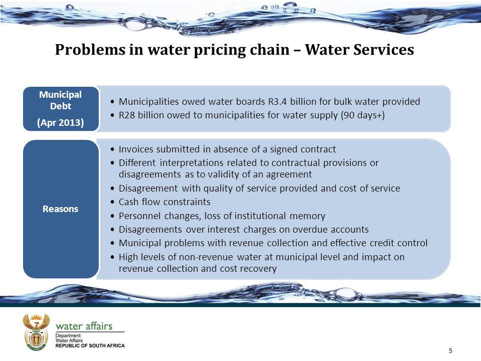 Water Revenue Management Process