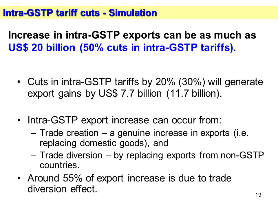 19 Increase in intra-GSTP exports can be as much as US$ 20 billion (50% cuts in intra-GSTP tariffs).
