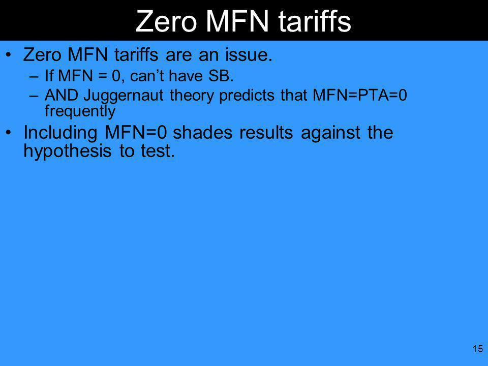 15 Zero MFN tariffs Zero MFN tariffs are an issue.