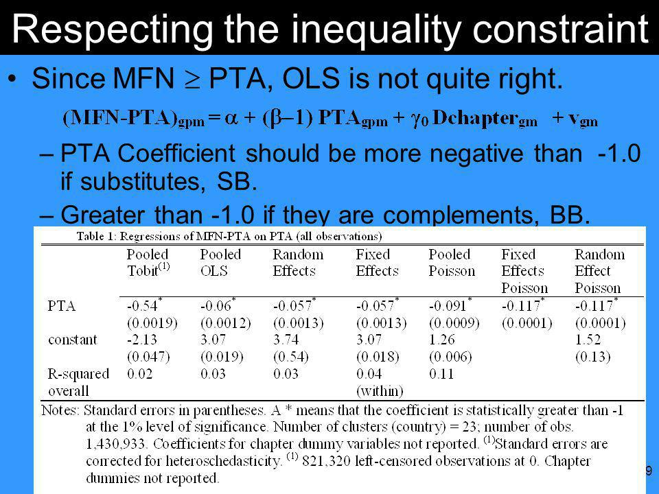 19 Respecting the inequality constraint Since MFN PTA, OLS is not quite right.
