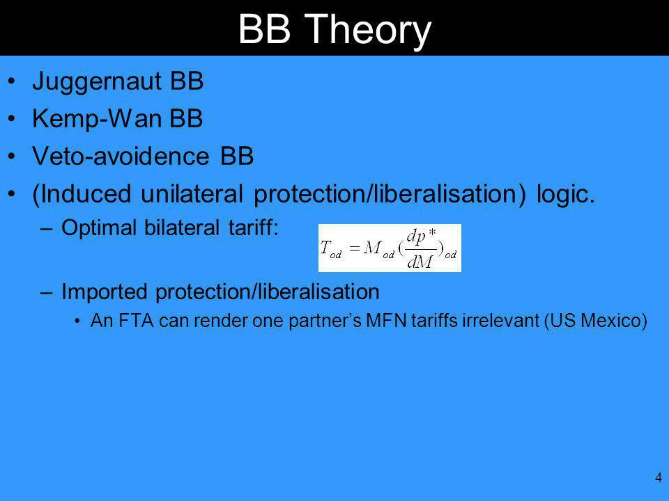 4 BB Theory Juggernaut BB Kemp-Wan BB Veto-avoidence BB (Induced unilateral protection/liberalisation) logic.