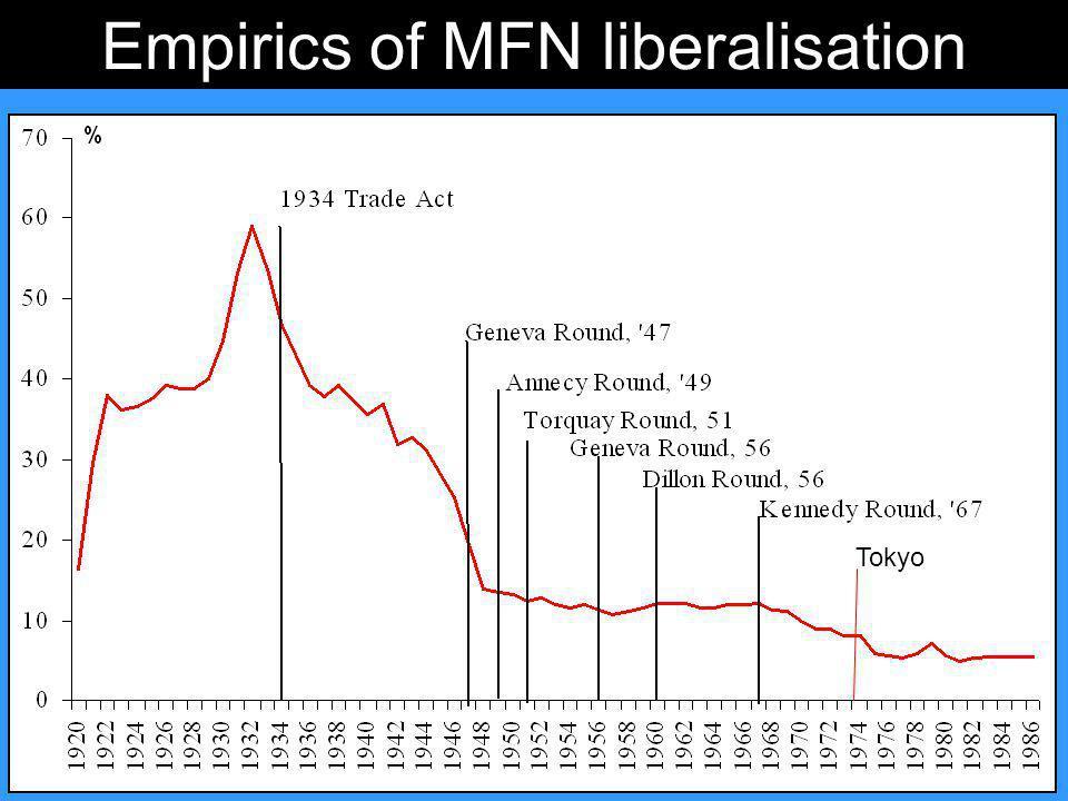 7 Empirics of MFN liberalisation Tokyo