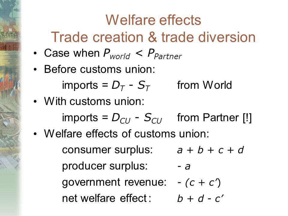 Welfare effects Trade creation & trade diversion Case when P world < P Partner Before customs union: imports = D T - S T from World With customs union