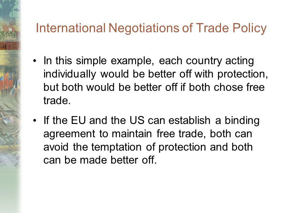 International Negotiations of Trade Policy In this simple example, each country acting individually would be better off with protection, but both woul