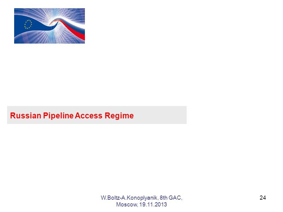 Russian Pipeline Access Regime 24W.Boltz-A.Konoplyanik, 8th GAC, Moscow, 19.11.2013