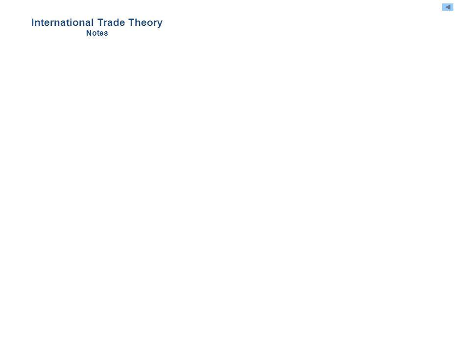 International Trade Theory Notes