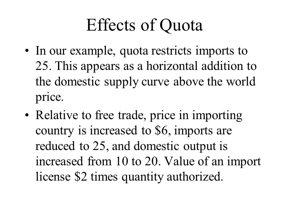 Effects of Quota In our example, quota restricts imports to 25.