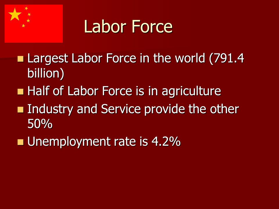 Labor Force Largest Labor Force in the world (791.4 billion) Largest Labor Force in the world (791.4 billion) Half of Labor Force is in agriculture Half of Labor Force is in agriculture Industry and Service provide the other 50% Industry and Service provide the other 50% Unemployment rate is 4.2% Unemployment rate is 4.2%