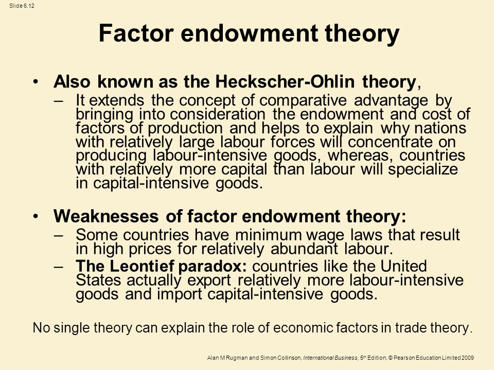 Slide 6.12 Alan M Rugman and Simon Collinson, International Business, 5 th Edition, © Pearson Education Limited 2009 Factor endowment theory Also know