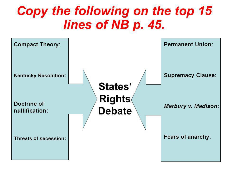 Copy the following onto the bottom 16 lines of NB p.