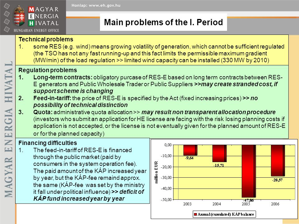 Main problems of the I. Period Technical problems 1.some RES (e.g. wind) means growing volatility of generation, which cannot be sufficient regulated