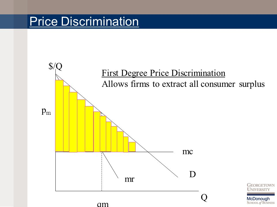 Price Discrimination D mc mr pmpm qm Q $/Q First Degree Price Discrimination Allows firms to extract all consumer surplus