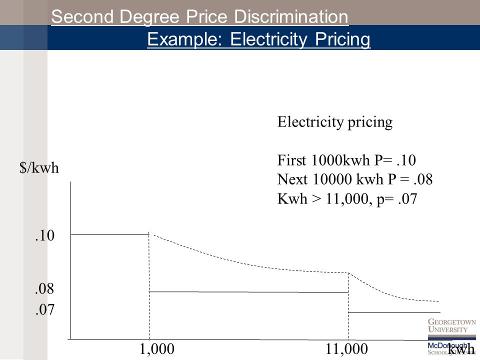 Second Degree Price Discrimination Example: Electricity Pricing Electricity pricing First 1000kwh P=.10 Next 10000 kwh P =.08 Kwh > 11,000, p=.07 $/kwh kwh1,00011,000.10.08.07