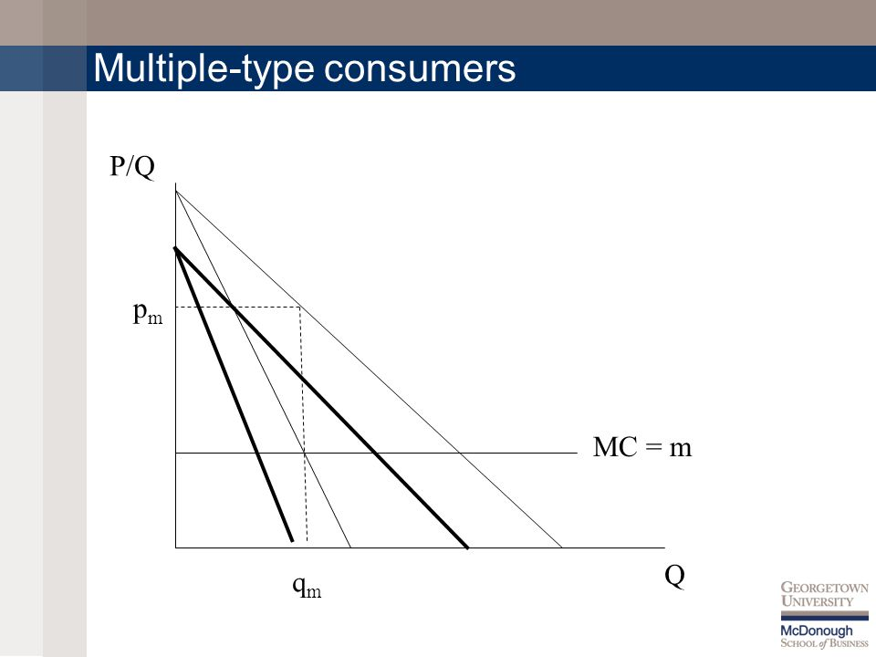 Multiple-type consumers P/Q Q MC = m pmpm qmqm