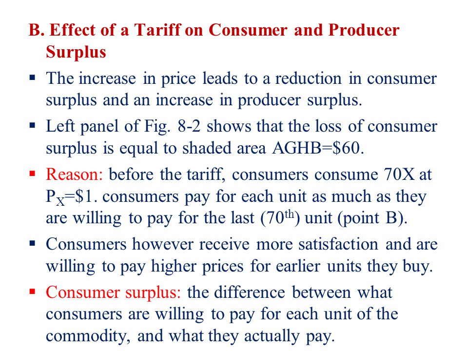 B. Effect of a Tariff on Consumer and Producer Surplus The increase in price leads to a reduction in consumer surplus and an increase in producer surp